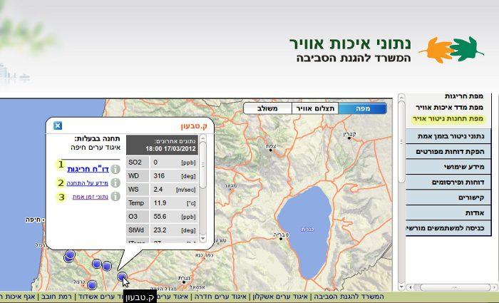 תמונת מסך של אתר מערך הניטור הארצי - נתוני זיהום אוויר