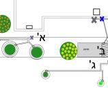שרטוט סכמטי של שלושת תת המערכות