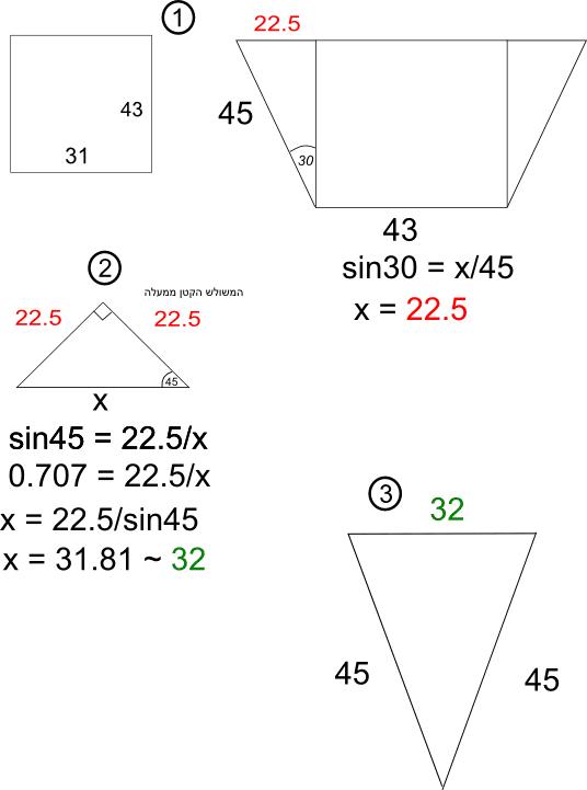 חישוב המשולש שנשאר בין הרפלקטורים המרובעים