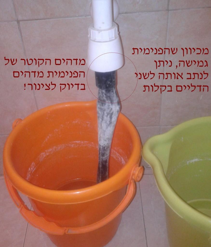 מיץ שיניים - כמה פשוט לאסוף מים אלו מבלי להרטיב את הריצפה והברכיים.