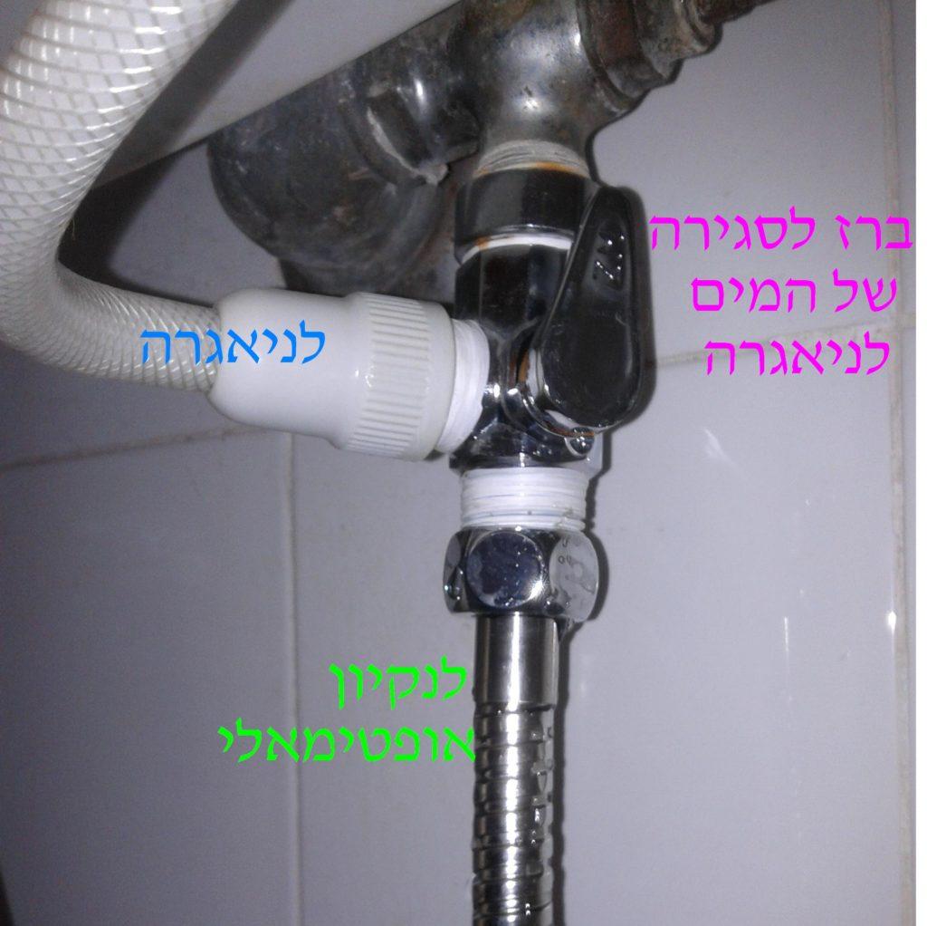 ברז לניתוב המים