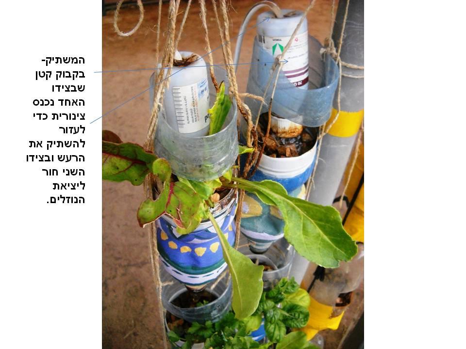 המשתיק - בקבוק קטן שבצידו האחד נכנסת צינורית כדי לעזור להשתיק את הרעש ובצידו האחר חור ליציאת הנוזלים