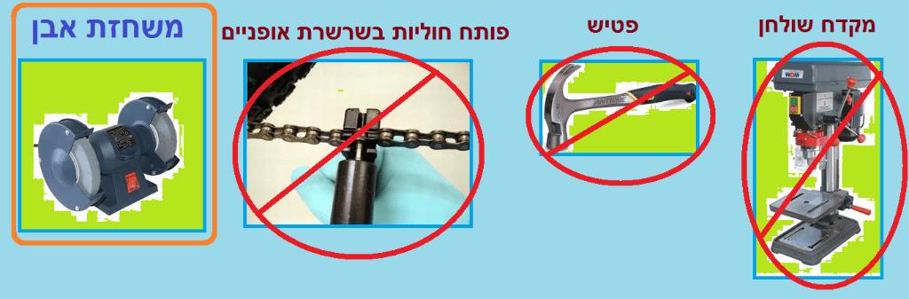 פתיחת חוליה במסור שרשרת- מקדחת שולחן, פטיש, פותח חוליות בשרשרת אופניים, ומשחזת אבן