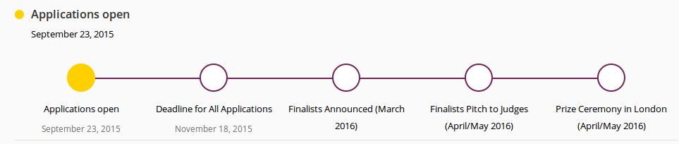 לוח הזמנים לתחרות של השנה