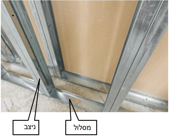 בניית קיר גבס